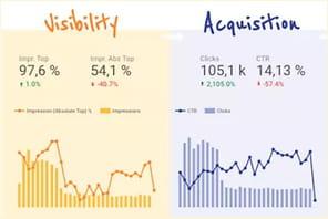 Tuto Data Studio: comment l'utiliser au mieux pour ses datas SEO?