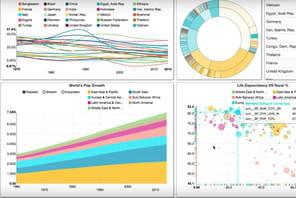 SEO: comment la data permet de révéler les erreurs… et les opportunités