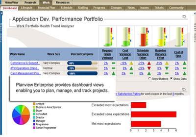 la solution planview enterprise