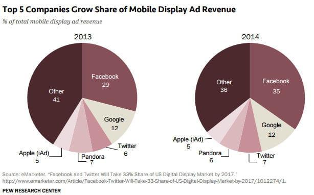 mobile display ad