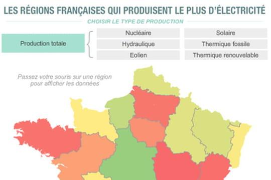 Les régions françaises qui produisent le plus d'électricité