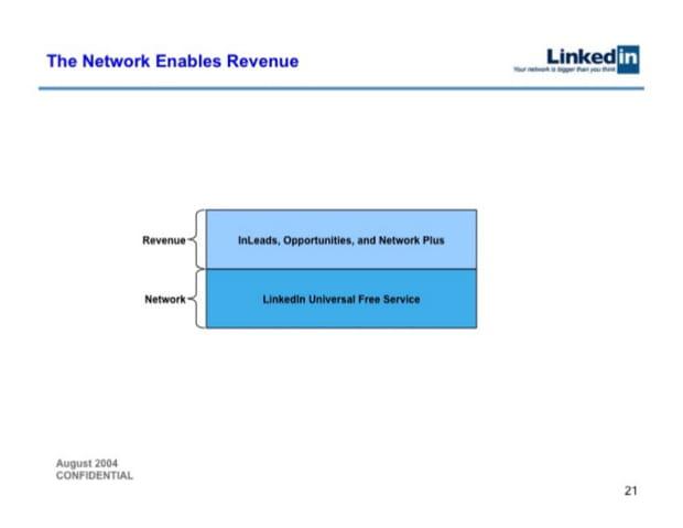 Monétiser le réseau