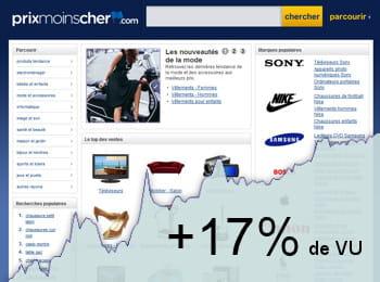 prixmoinscher.com