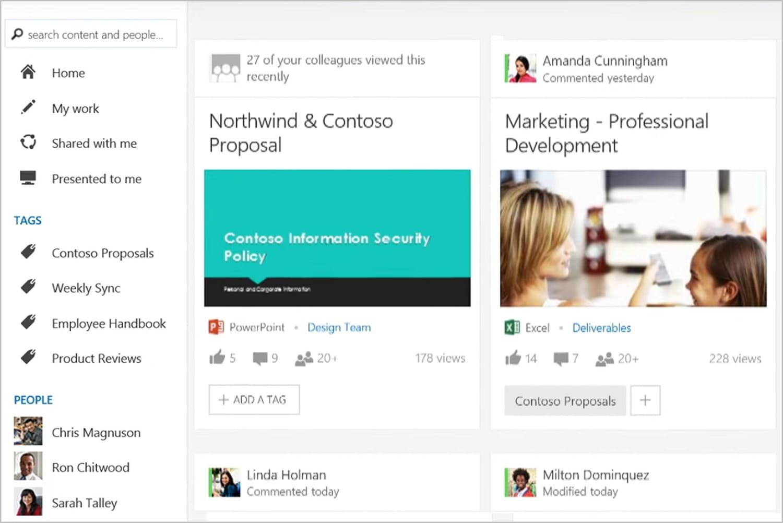 Digital workplace: définition, solutions open source, de Microsoft...