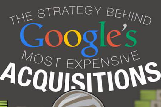 Voici les stratégies derrière les 10plus grosses acquisitions de Google