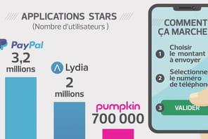Infographie: banques et start-up s'écharpent dans le paiement entre particuliers en France