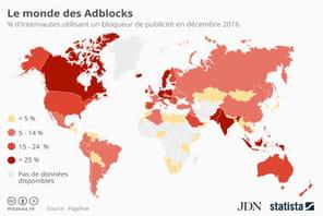 Infographie: le taux d'utilisation des adblockers par pays