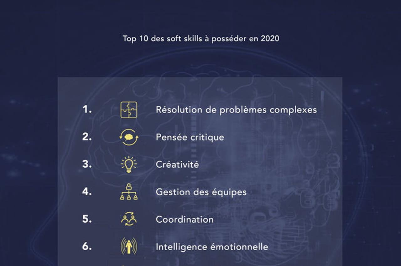 les soft skills  u00e0 poss u00e9der en 2020