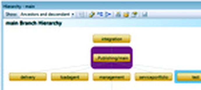Visual Studio 2010 : cap sur la gestion du cycle de vie des applications (2)