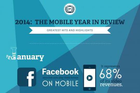 Infographie: 2014, l'année du mobile