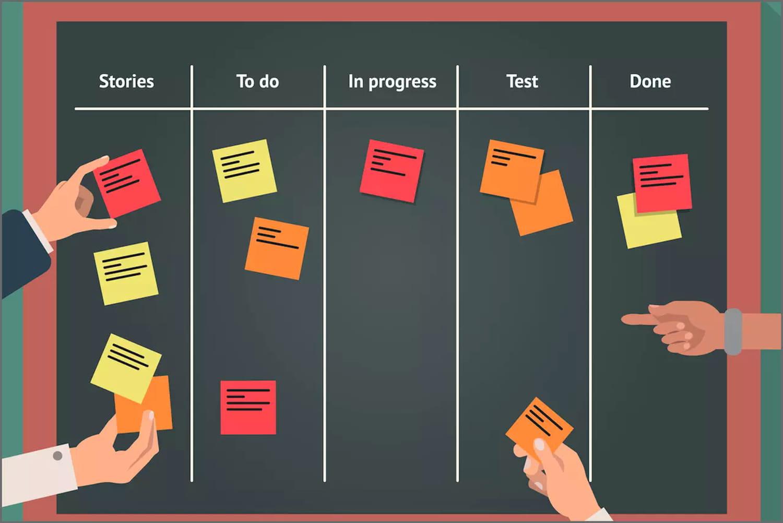 Méthode agile: définition, comparatif et avantages