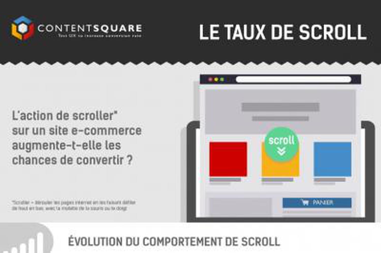 Infographie: Quels sont les taux de scroll sur les sites e-commerce?