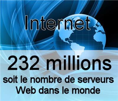 le nombre de serveurs web dans le monde, en octobre 2010 selon la société