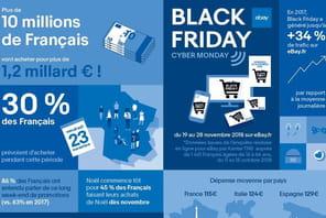 Pour le Black Friday, eBay mise sur la livraison sans montant minimum d'achat