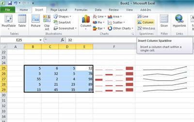 un outil on ne peut plus simple et immédiat pour un graphique de tendance