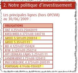 un extrait du rapport de gestion du fonds eurossima.