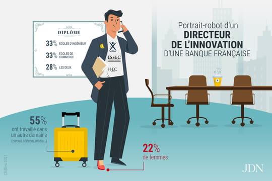 Portrait-robotd'un directeur de l'innovationd'une banque française