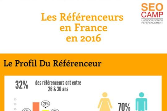 Le profil et le salaire du référenceur français en 2016