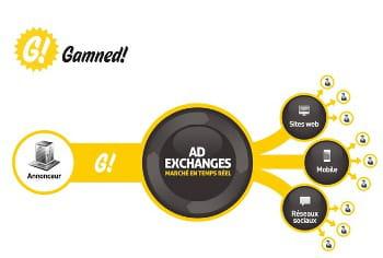 gamned : e-commerce award d'or et digital marketing
