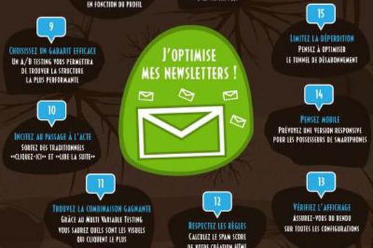 Infographie: les 15leviers d'optimisation d'une campagne emailing