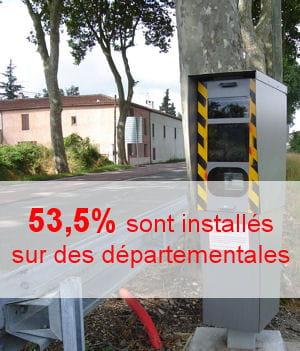 le gouvernement ambitionne d'en installer 4 500 d'ici fin 2012.