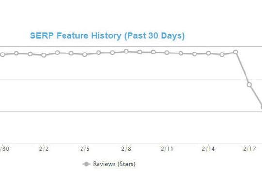 SEO : Google fait disparaître de nombreuses étoiles de ses résultats