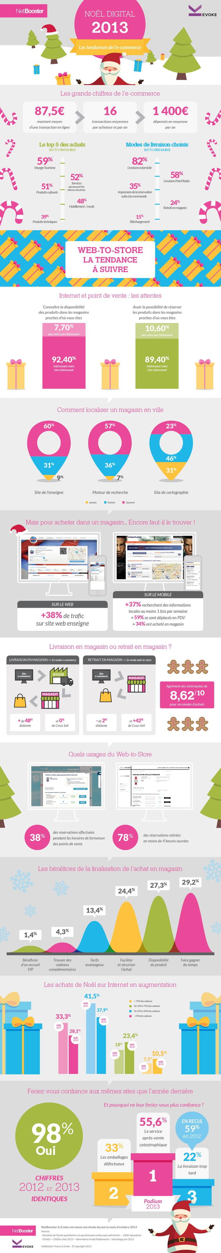 infographie nb noeldigital2013 v4