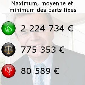 les parts fixes peuvent dépasser 2 millions d'euros.
