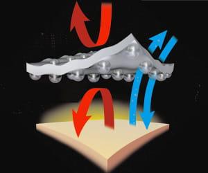 le zirtex bloque la chaleur infrarouge émise par le corps.