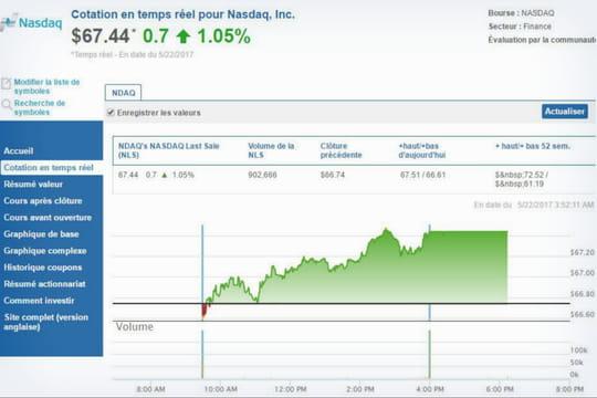 Setl, la start-up qui veut ubériser les marchés financiers