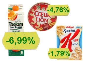 les produits dont le prix a le plus baissé en décembre