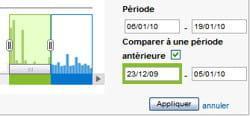 exemple de comparaison de deux périodes (en bleu et en vert)