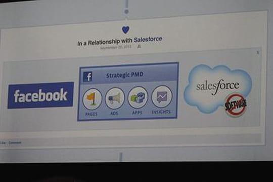 Salesforce intègre le ciblage publicitaire sur Facebook