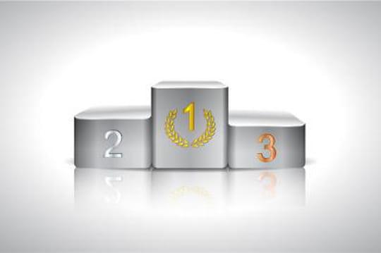 Top 15 de l'e-commerce français en audience au 3ème trimestre 2014