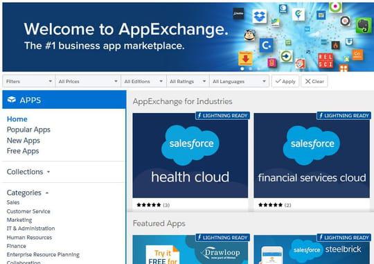 Quel est le poids de l'écosystème IT français sur Salesforce AppExchange?