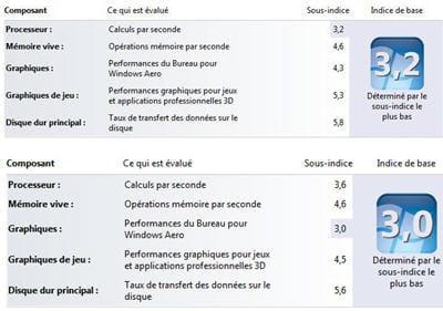 en haut, l'indice de performance de windows 7 de l'asus 1201n, en bas de l'acer