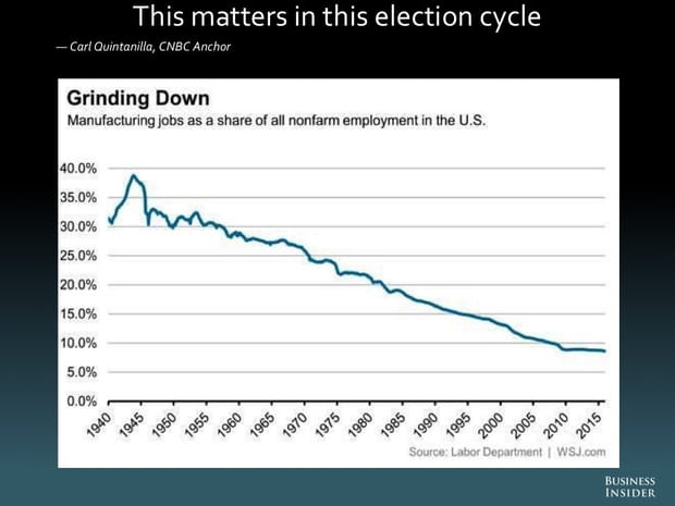 Cela compte dans ce cycle électoral