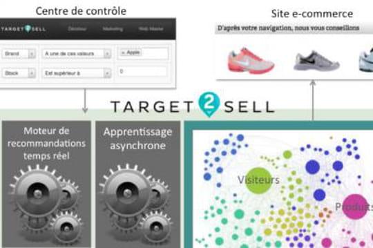 Moteur de recommandation : pourquoi Target2Sell lève 1,4 million d'euros