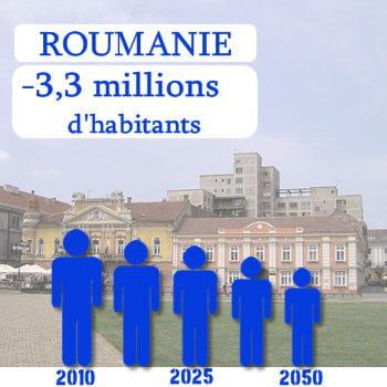 la roumanie perdra 3,3 millions d'habitants d'ici 2050.