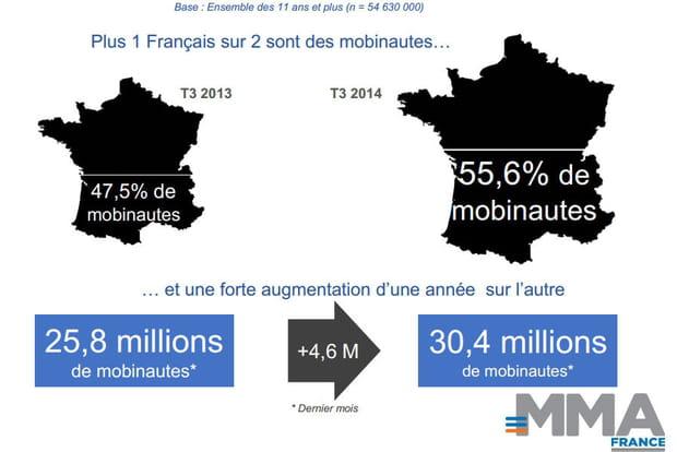 Population mobile