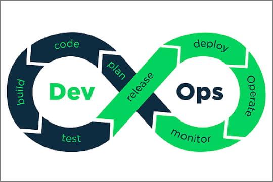 Les outils qui se sont imposés dans la chaîne du DevOps