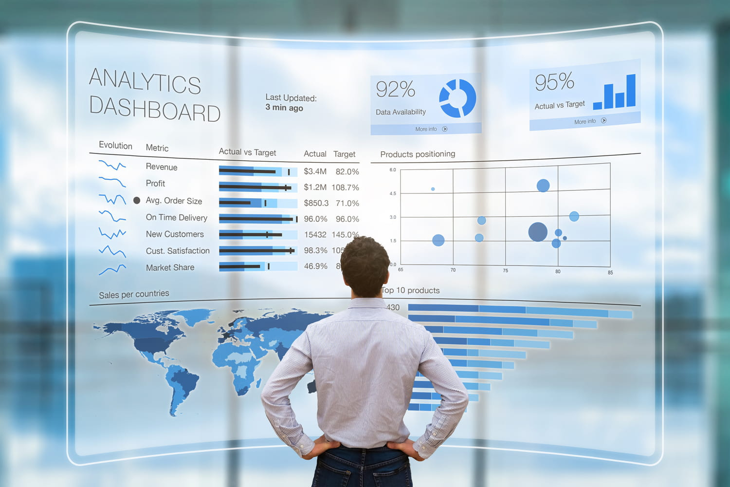 Augmented analytics: définition, exemples, use case...