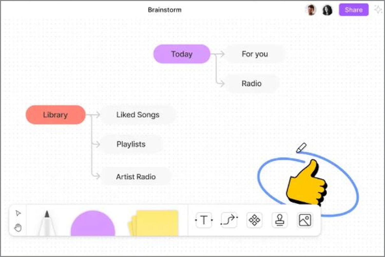 Figma (gratuit): l'outil phare du design collaboratif