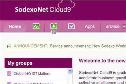 Sodexo réseau social d'entreprise avec Jive