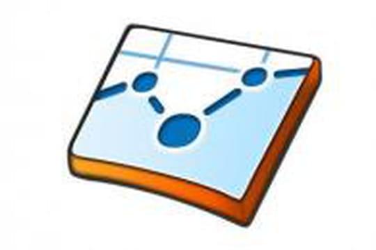 Google Analytics: nouveau rapport sur les liens depuis les réseaux sociaux