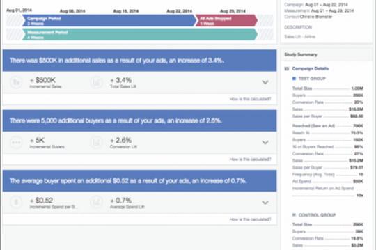 Avec Lift, Facebook veut prouver l'impact de ses campagnes pubs