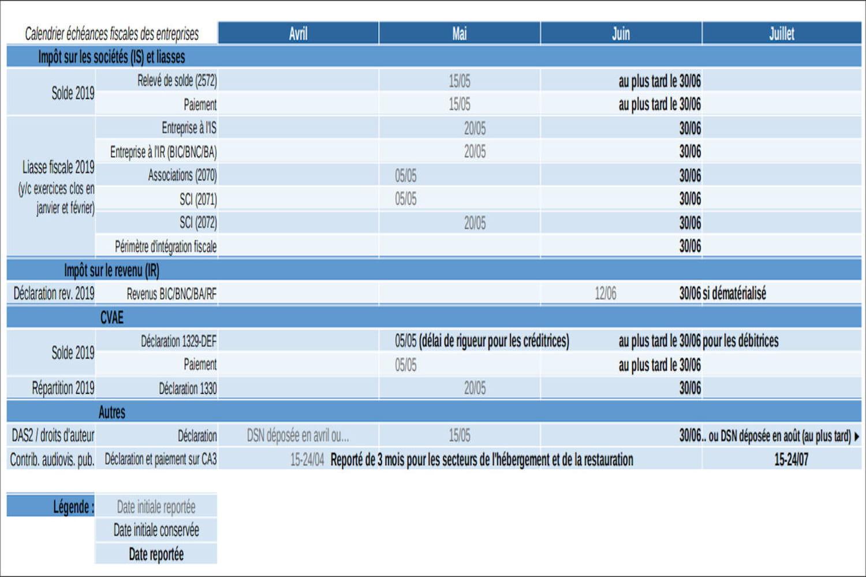 Calendrier fiscal pour les entreprises en 2020: les échéances reportées