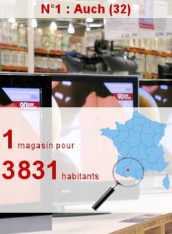 l'insee recense 6 magasins d'électroménager à auch.