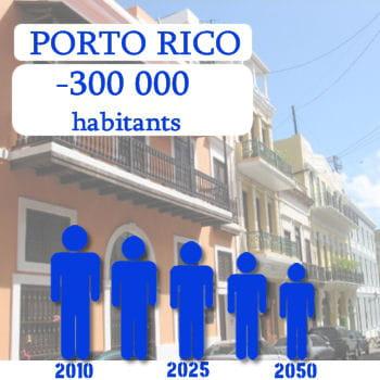 porto rico perdra 300 000 habitants d'ici 2050.