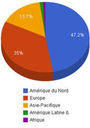 répartition géographique des demandes de création d'extensions